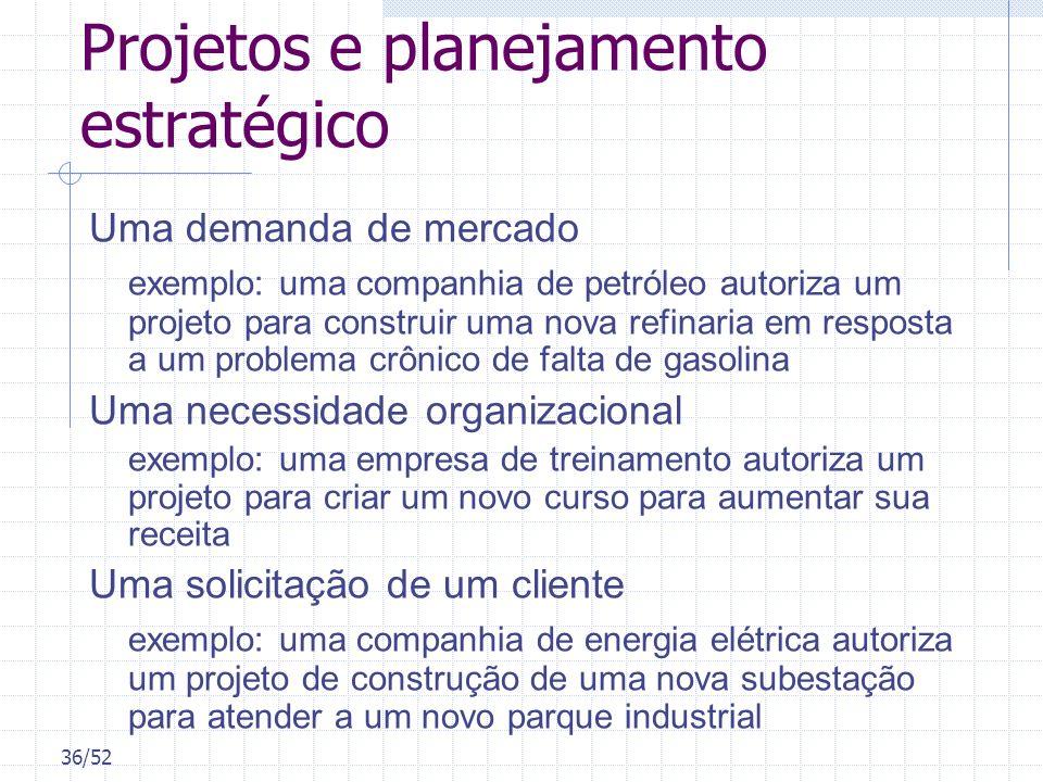 36/52 Projetos e planejamento estratégico Uma demanda de mercado exemplo: uma companhia de petróleo autoriza um projeto para construir uma nova refina
