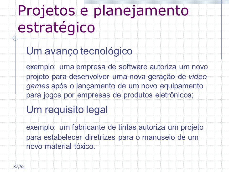 37/52 Projetos e planejamento estratégico Um avanço tecnológico exemplo: uma empresa de software autoriza um novo projeto para desenvolver uma nova ge