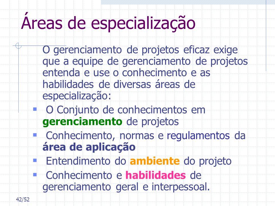 42/52 Áreas de especialização O gerenciamento de projetos eficaz exige que a equipe de gerenciamento de projetos entenda e use o conhecimento e as hab