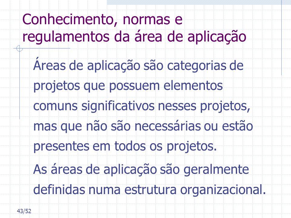 43/52 Conhecimento, normas e regulamentos da área de aplicação Áreas de aplicação são categorias de projetos que possuem elementos comuns significativ