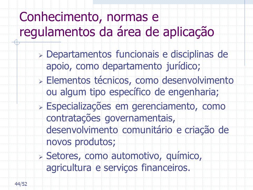 44/52 Conhecimento, normas e regulamentos da área de aplicação Departamentos funcionais e disciplinas de apoio, como departamento jurídico; Elementos