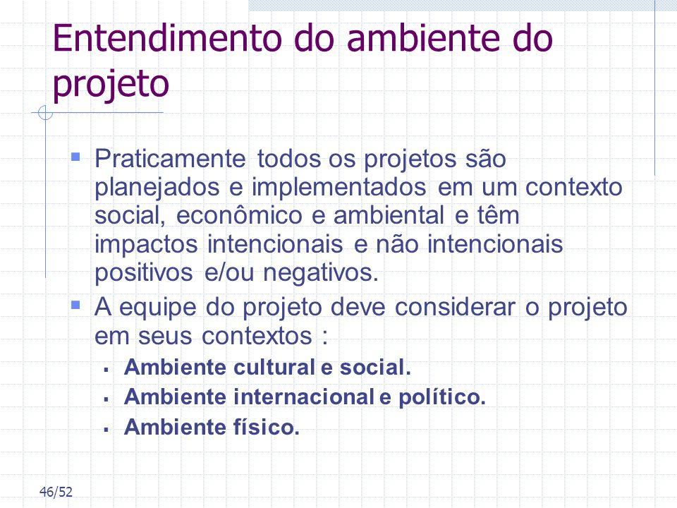 46/52 Entendimento do ambiente do projeto Praticamente todos os projetos são planejados e implementados em um contexto social, econômico e ambiental e
