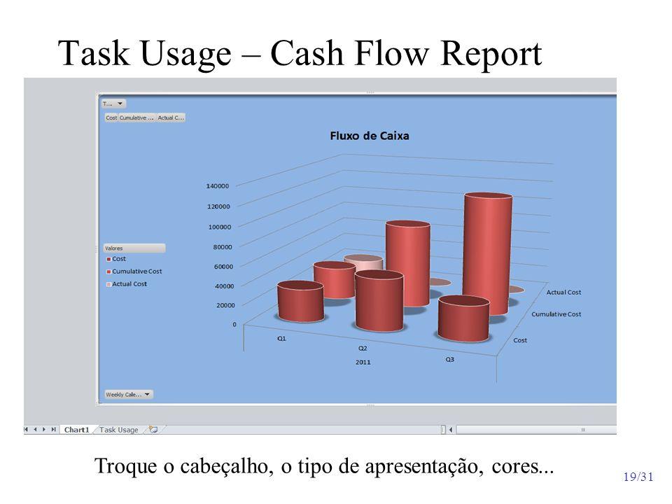 19/31 Task Usage – Cash Flow Report Troque o cabeçalho, o tipo de apresentação, cores...