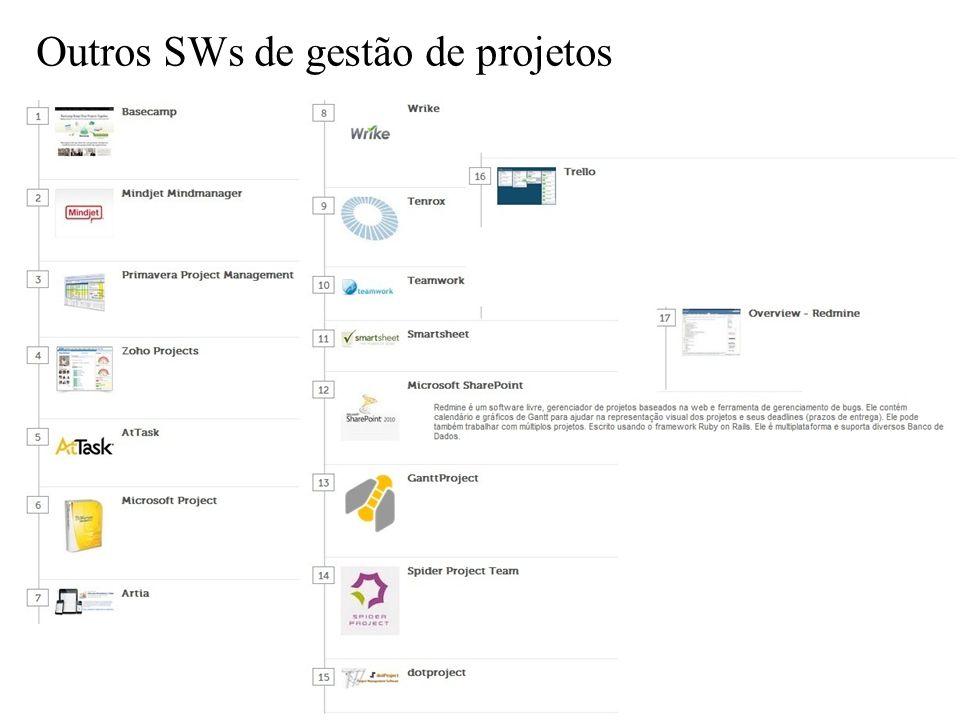 4/31 Outros SWs de gestão de projetos
