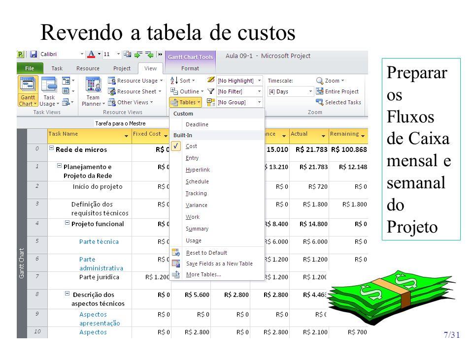 7/31 Revendo a tabela de custos Preparar os Fluxos de Caixa mensal e semanal do Projeto