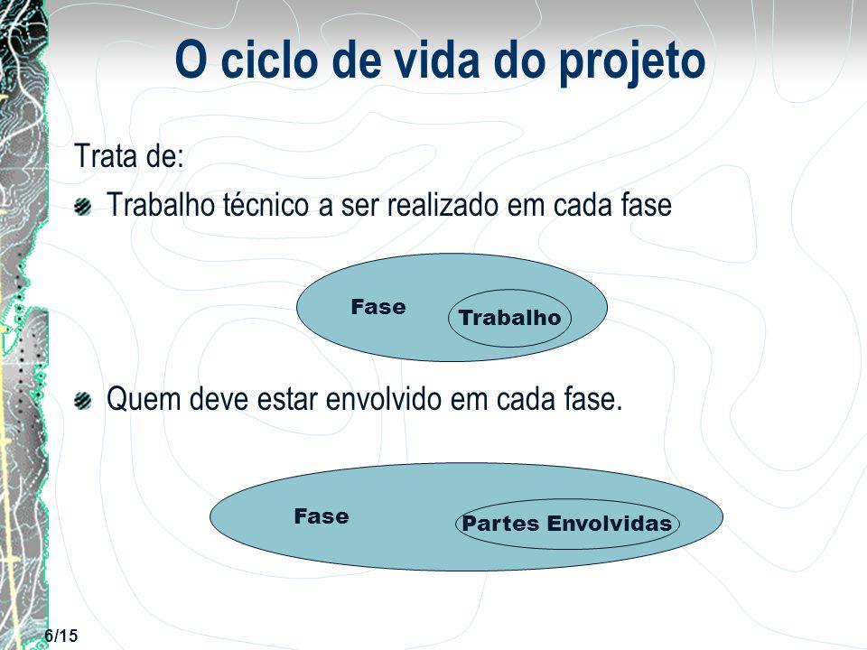 6/15 O ciclo de vida do projeto Trata de: Trabalho técnico a ser realizado em cada fase Quem deve estar envolvido em cada fase. Fase Trabalho Fase Par