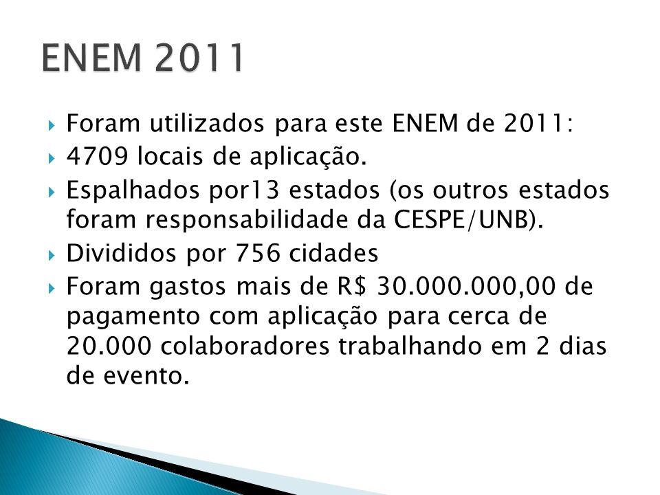 Foram utilizados para este ENEM de 2011: 4709 locais de aplicação.