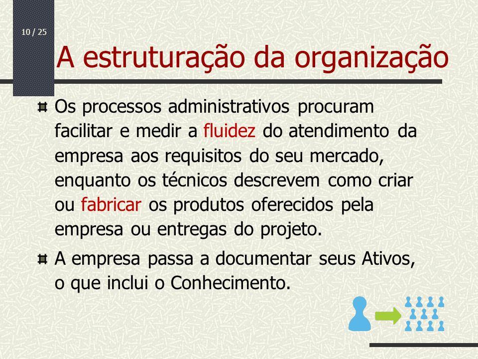 10 / 25 A estruturação da organização Os processos administrativos procuram facilitar e medir a fluidez do atendimento da empresa aos requisitos do se