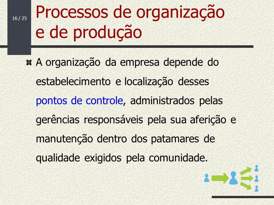 16 / 25 Processos de organização e de produção A organização da empresa depende do estabelecimento e localização desses pontos de controle, administra