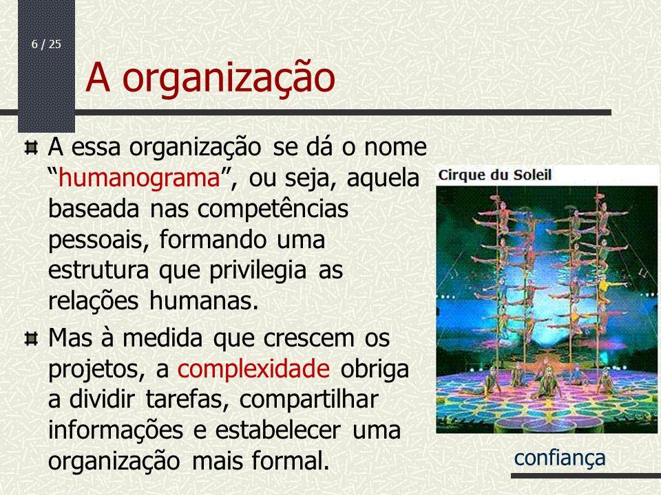 6 / 25 A organização A essa organização se dá o nomehumanograma, ou seja, aquela baseada nas competências pessoais, formando uma estrutura que privile