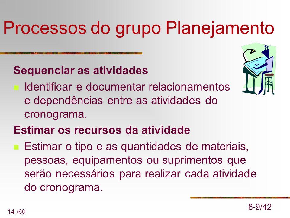 14 /60 Processos do grupo Planejamento Sequenciar as atividades Identificar e documentar relacionamentos e dependências entre as atividades do cronogr