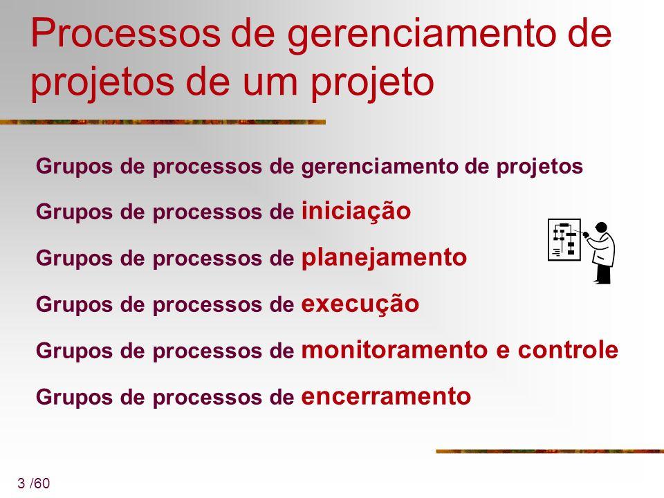 3 /60 Processos de gerenciamento de projetos de um projeto Grupos de processos de gerenciamento de projetos Grupos de processos de iniciação Grupos de