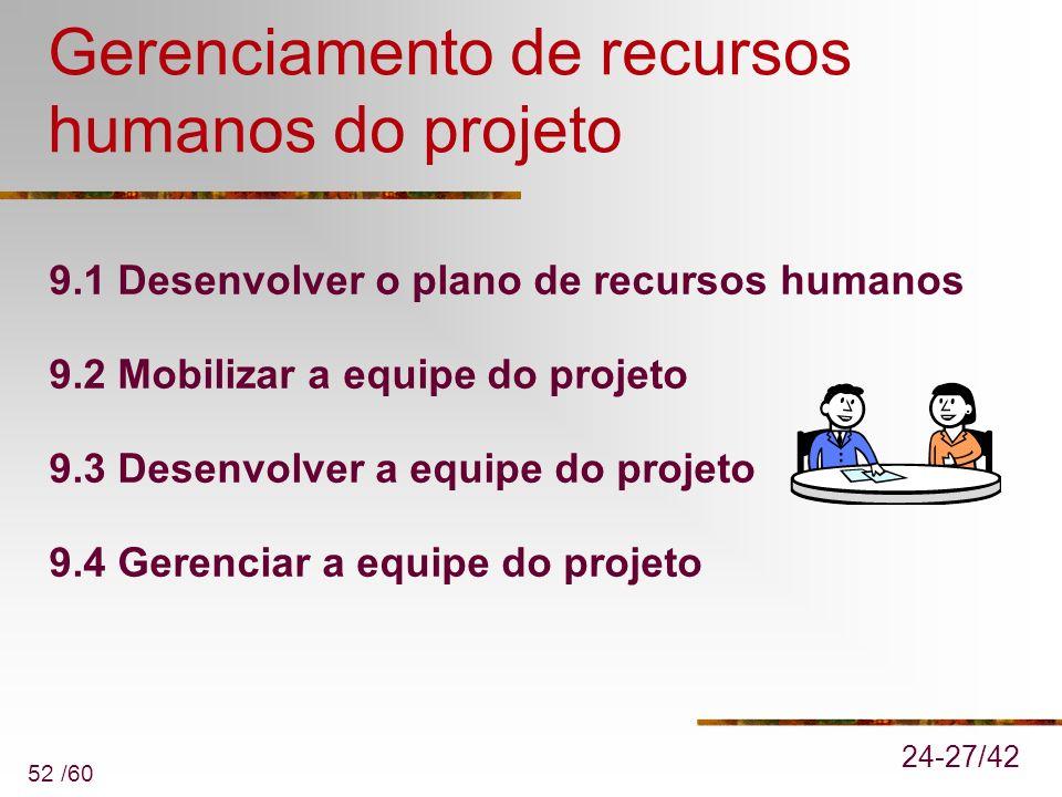52 /60 Gerenciamento de recursos humanos do projeto 9.1 Desenvolver o plano de recursos humanos 9.2 Mobilizar a equipe do projeto 9.3 Desenvolver a eq