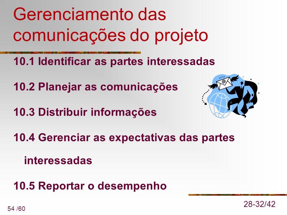 54 /60 Gerenciamento das comunicações do projeto 10.1 Identificar as partes interessadas 10.2 Planejar as comunicações 10.3 Distribuir informações 10.