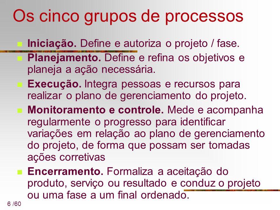 6 /60 Os cinco grupos de processos Iniciação. Define e autoriza o projeto / fase. Planejamento. Define e refina os objetivos e planeja a ação necessár