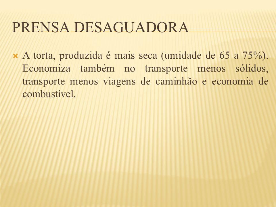 PRENSA DESAGUADORA A torta, produzida é mais seca (umidade de 65 a 75%). Economiza também no transporte menos sólidos, transporte menos viagens de cam