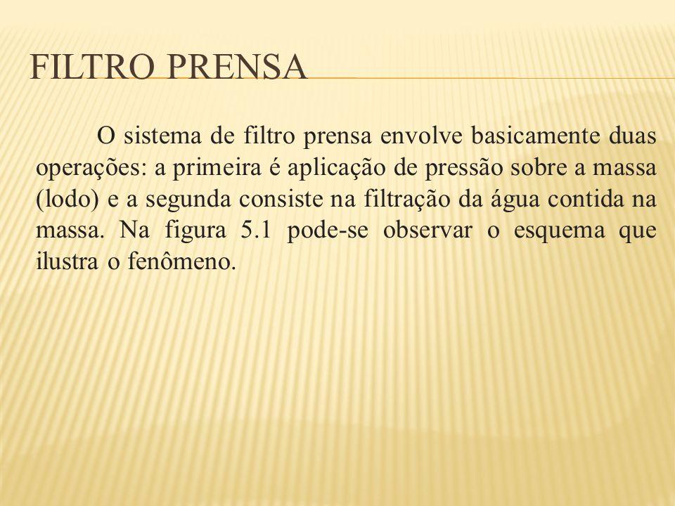 FILTRO PRENSA O sistema de filtro prensa envolve basicamente duas operações: a primeira é aplicação de pressão sobre a massa (lodo) e a segunda consis