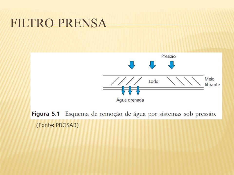 FILTRO PRENSA Segundo esse princípio há três tipos de filtro-prensa: Filtro-prensa de placas; Filtro-prensa de diafragma; Filtro-prensa de correia ou esteira; Cada um com suas características próprias.