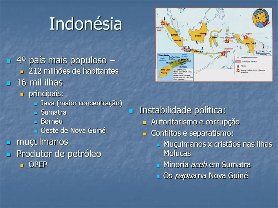 Indonésia 4º país mais populoso – 4º país mais populoso – 212 milhões de habitantes 212 milhões de habitantes 16 mil ilhas 16 mil ilhas principais: pr