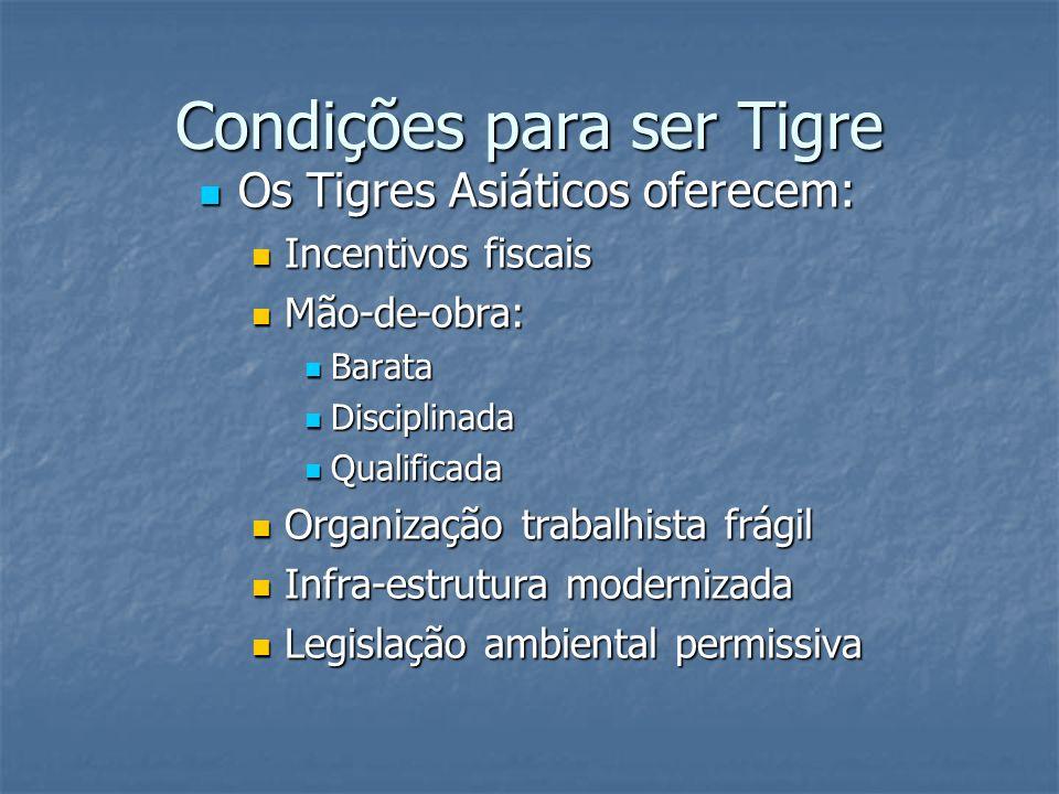 Condições para ser Tigre Os Tigres Asiáticos oferecem: Os Tigres Asiáticos oferecem: Incentivos fiscais Incentivos fiscais Mão-de-obra: Mão-de-obra: B