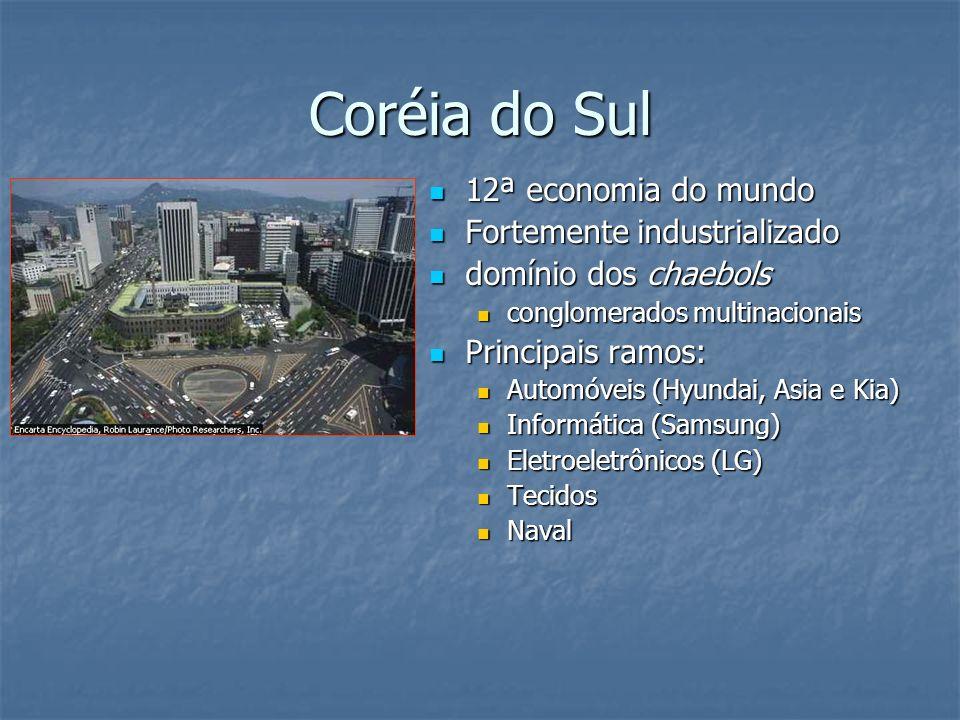 Coréia do Sul 12ª economia do mundo 12ª economia do mundo Fortemente industrializado Fortemente industrializado domínio dos chaebols domínio dos chaeb