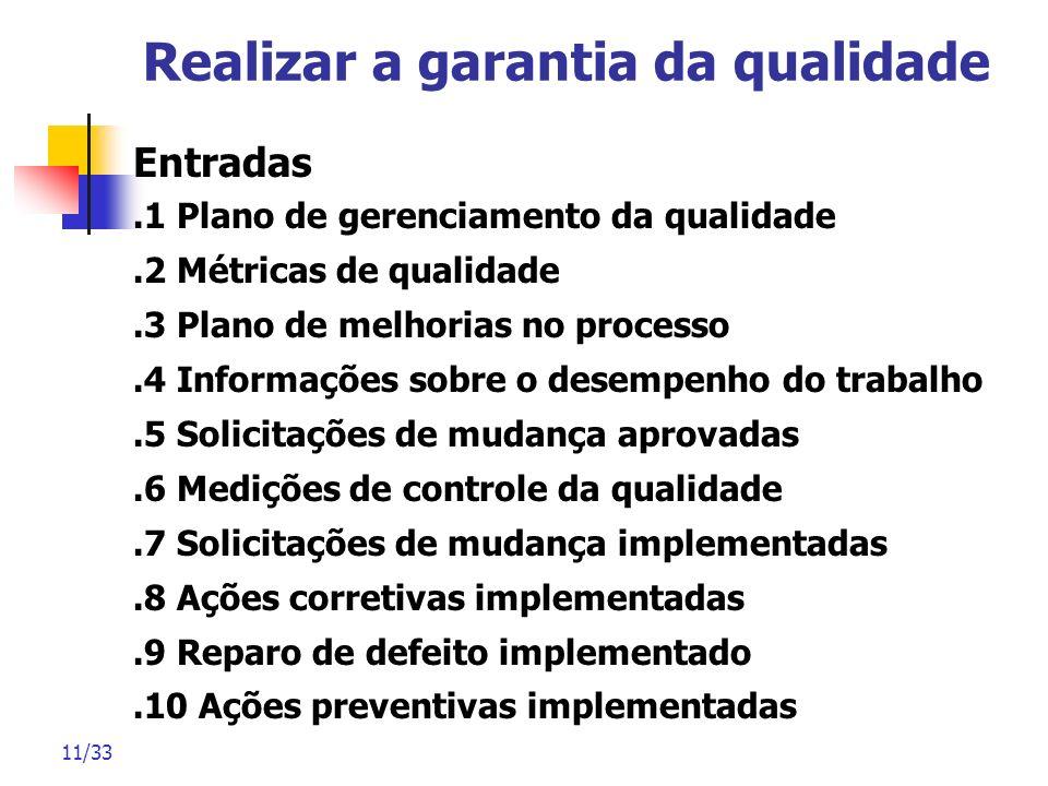 11/33 Realizar a garantia da qualidade Entradas.1 Plano de gerenciamento da qualidade.2 Métricas de qualidade.3 Plano de melhorias no processo.4 Infor