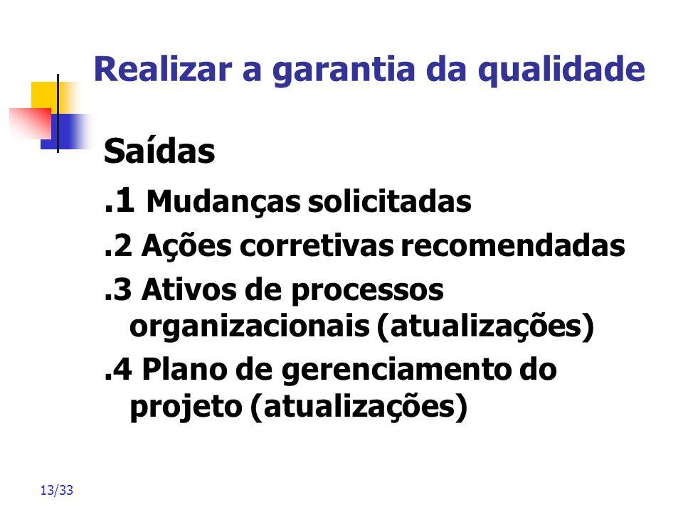 13/33 Realizar a garantia da qualidade Saídas.1 Mudanças solicitadas.2 Ações corretivas recomendadas.3 Ativos de processos organizacionais (atualizaçõ