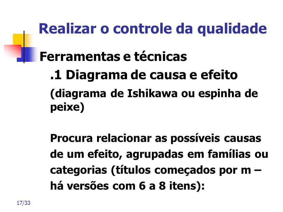 17/33 Realizar o controle da qualidade Ferramentas e técnicas.1 Diagrama de causa e efeito (diagrama de Ishikawa ou espinha de peixe) Procura relacion