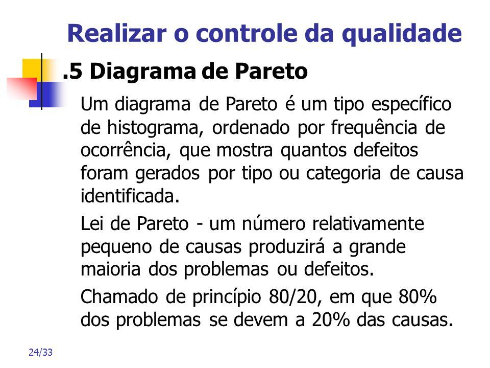 24/33 Realizar o controle da qualidade.5 Diagrama de Pareto Um diagrama de Pareto é um tipo específico de histograma, ordenado por frequência de ocorr