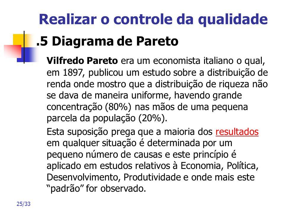 25/33 Realizar o controle da qualidade.5 Diagrama de Pareto Vilfredo Pareto era um economista italiano o qual, em 1897, publicou um estudo sobre a dis