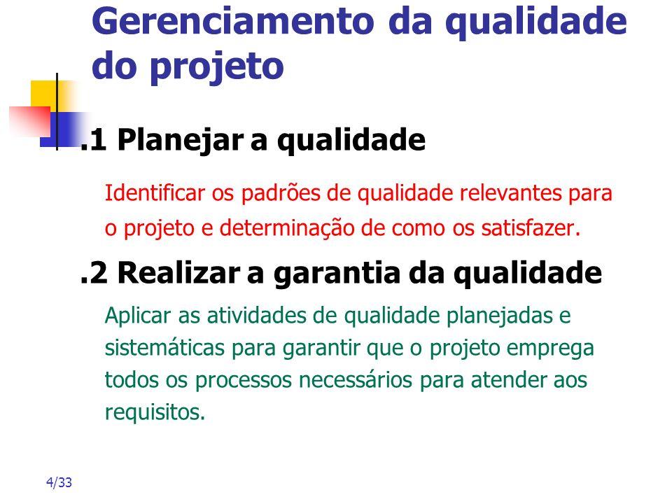 4/33 Gerenciamento da qualidade do projeto.1 Planejar a qualidade Identificar os padrões de qualidade relevantes para o projeto e determinação de como