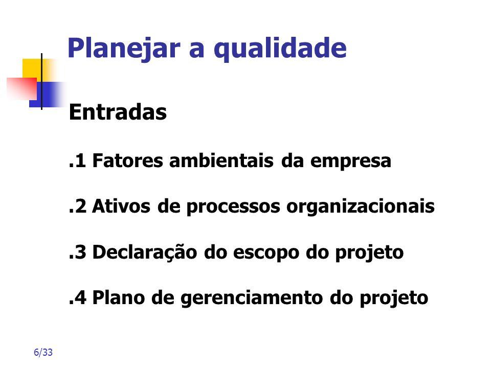 6/33 Planejar a qualidade Entradas.1 Fatores ambientais da empresa.2 Ativos de processos organizacionais.3 Declaração do escopo do projeto.4 Plano de
