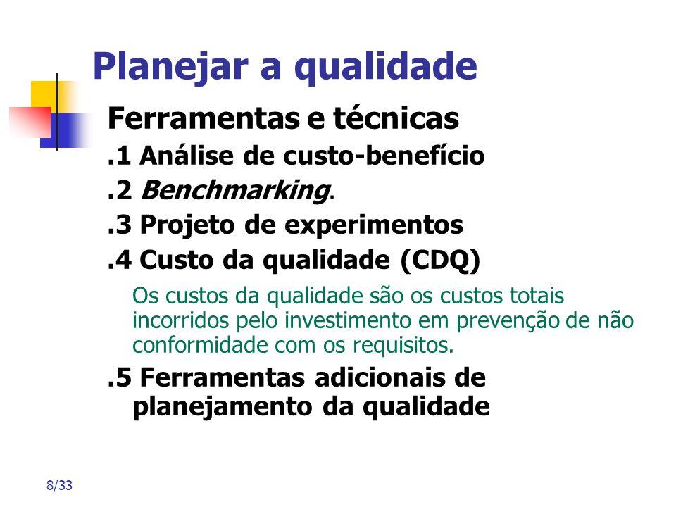 9/33 Planejar a qualidade Saídas.1 Plano de gerenciamento da qualidade.2 Métricas de qualidade.3 Listas de verificação da qualidade.4 Plano de melhorias no processo.5 Linha de base da qualidade.6 Plano de gerenciamento do projeto (atualizações)