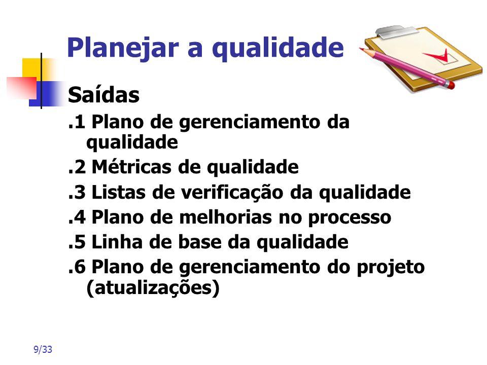 9/33 Planejar a qualidade Saídas.1 Plano de gerenciamento da qualidade.2 Métricas de qualidade.3 Listas de verificação da qualidade.4 Plano de melhori