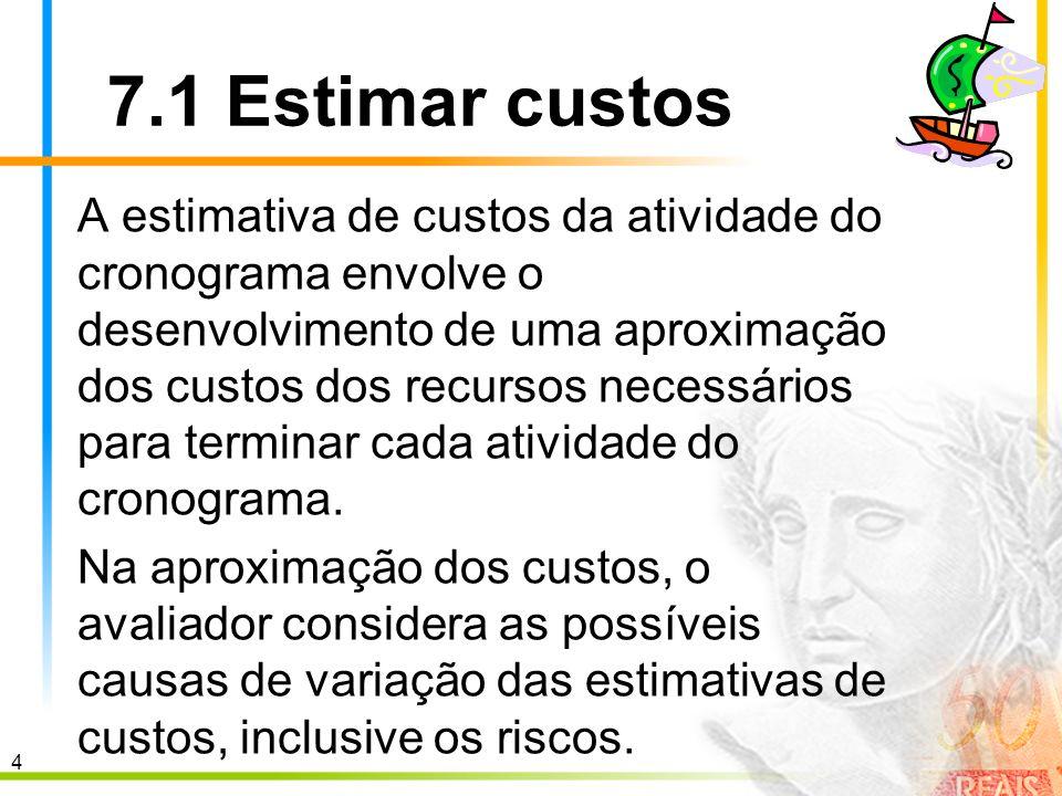5 7.1 Estimar custos Entradas.1 Fatores ambientais da empresa Condições do mercado.
