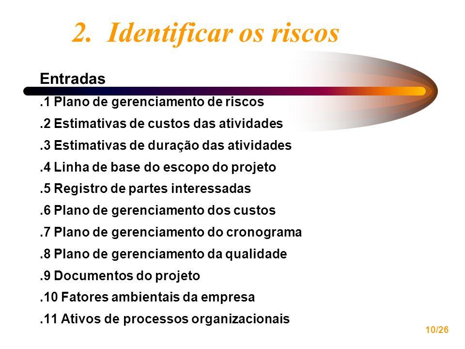 10/26 2. Identificar os riscos Entradas.1 Plano de gerenciamento de riscos.2 Estimativas de custos das atividades.3 Estimativas de duração das ativida