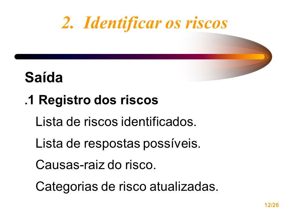 12/26 2. Identificar os riscos Saída. 1 Registro dos riscos Lista de riscos identificados. Lista de respostas possíveis. Causas-raiz do risco. Categor