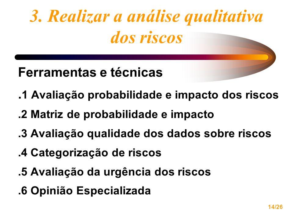 14/26 Ferramentas e técnicas. 1 Avaliação probabilidade e impacto dos riscos.2 Matriz de probabilidade e impacto.3 Avaliação qualidade dos dados sobre