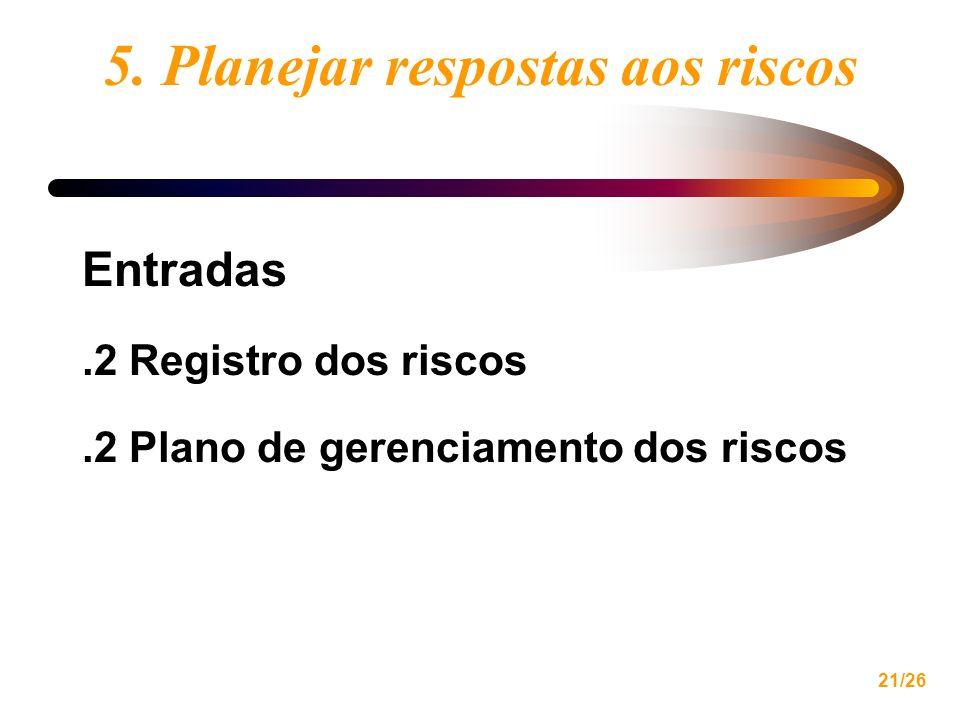 21/26 5. Planejar respostas aos riscos Entradas.2 Registro dos riscos.2 Plano de gerenciamento dos riscos