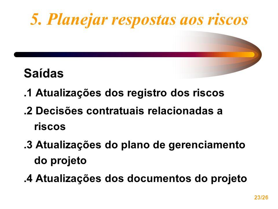 23/26 5. Planejar respostas aos riscos Saídas.1 Atualizações dos registro dos riscos.2 Decisões contratuais relacionadas a riscos.3 Atualizações do pl