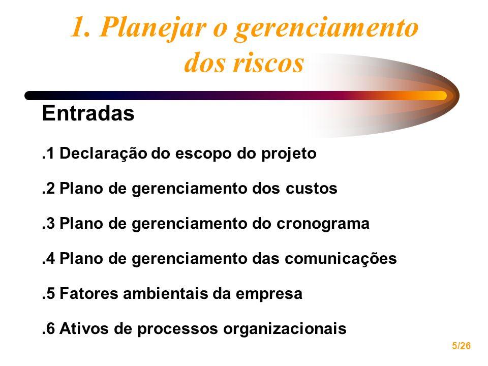 5/26 1. Planejar o gerenciamento dos riscos Entradas.1 Declaração do escopo do projeto.2 Plano de gerenciamento dos custos.3 Plano de gerenciamento do