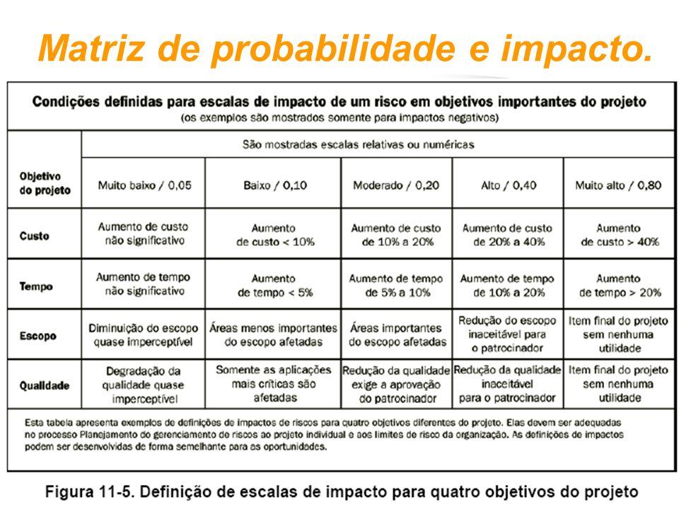 9/26 Matriz de probabilidade e impacto.