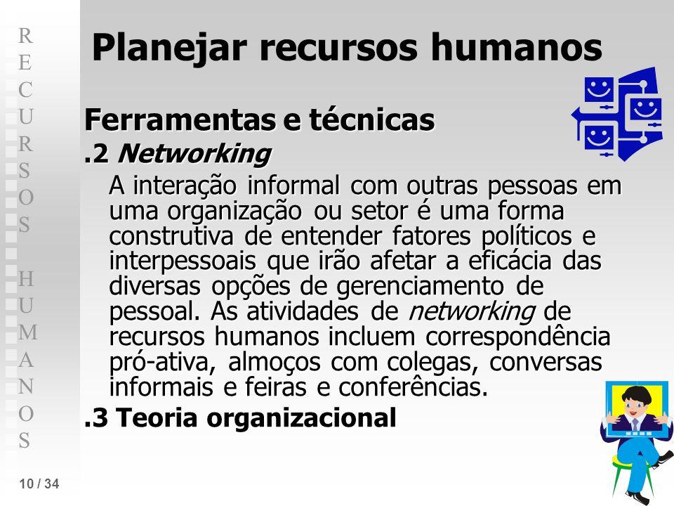 RECURSOS HUMANOSRECURSOS HUMANOS 10 / 34 Planejar recursos humanos Ferramentas e técnicas.2 Networking A interação informal com outras pessoas em uma