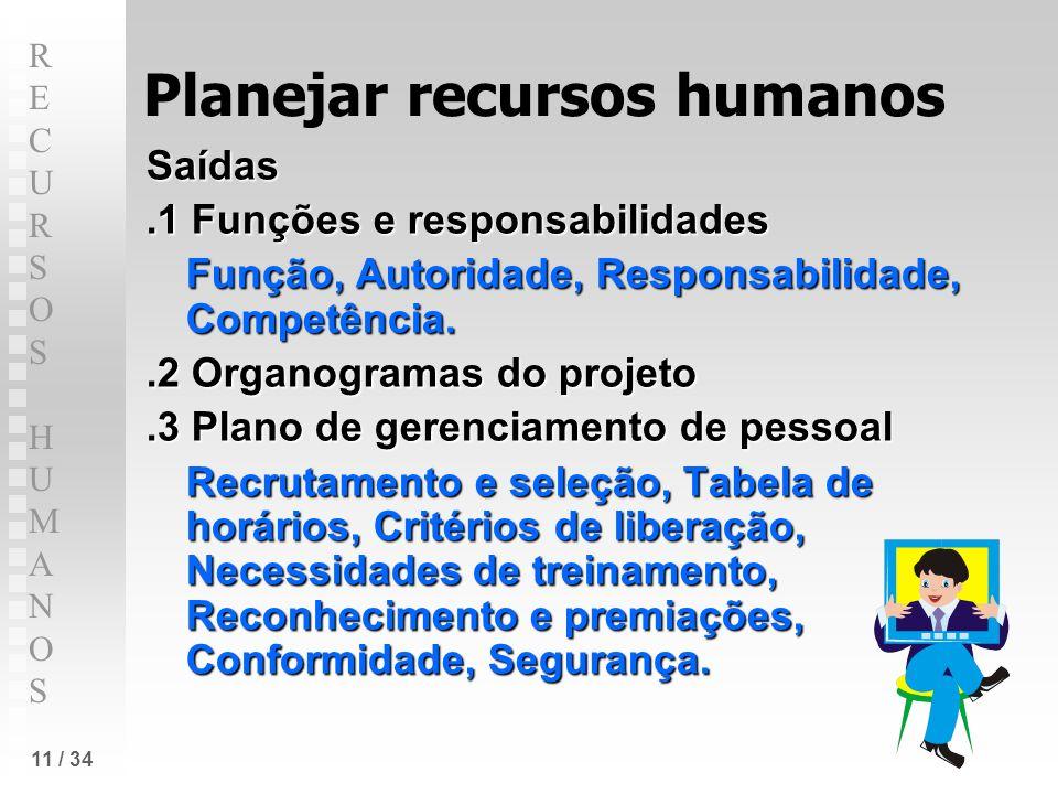 RECURSOS HUMANOSRECURSOS HUMANOS 11 / 34 Planejar recursos humanos Saídas.1 Funções e responsabilidades Função, Autoridade, Responsabilidade, Competên