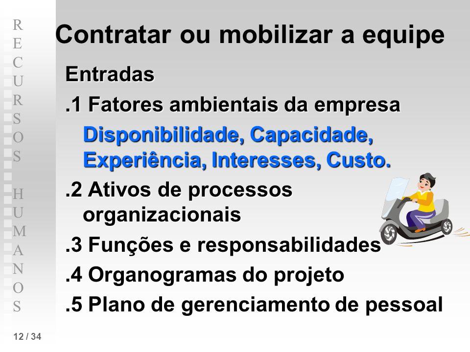 RECURSOS HUMANOSRECURSOS HUMANOS 12 / 34 Contratar ou mobilizar a equipe Entradas.1 Fatores ambientais da empresa Disponibilidade, Capacidade, Experiê