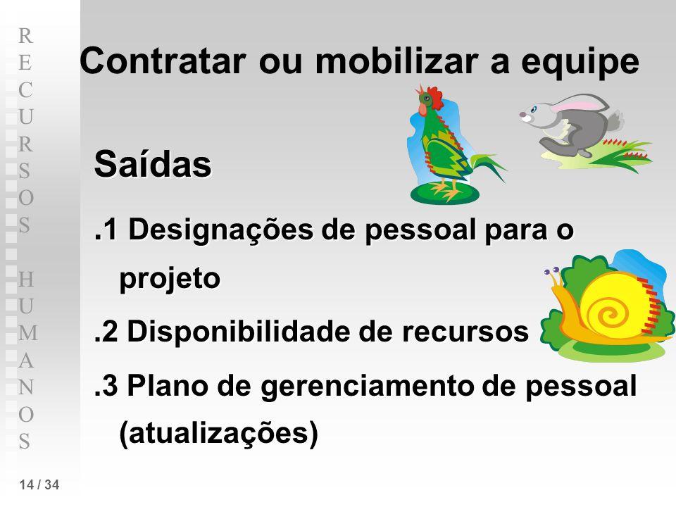 RECURSOS HUMANOSRECURSOS HUMANOS 14 / 34 Contratar ou mobilizar a equipe Saídas. 1 Designações de pessoal para o projeto.2 Disponibilidade de recursos