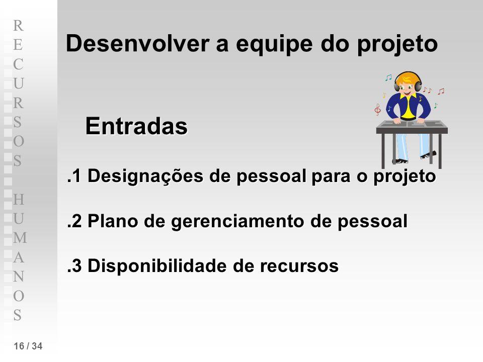 RECURSOS HUMANOSRECURSOS HUMANOS 16 / 34 Desenvolver a equipe do projeto Entradas.1 Designações de pessoal para o projeto.2 Plano de gerenciamento de