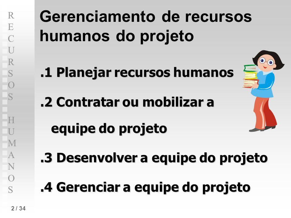 RECURSOS HUMANOSRECURSOS HUMANOS 2 / 34 Gerenciamento de recursos humanos do projeto.1 Planejar recursos humanos.2 Contratar ou mobilizar a equipe do