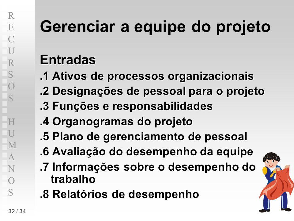 RECURSOS HUMANOSRECURSOS HUMANOS 32 / 34 Gerenciar a equipe do projeto Entradas.1 Ativos de processos organizacionais.2 Designações de pessoal para o