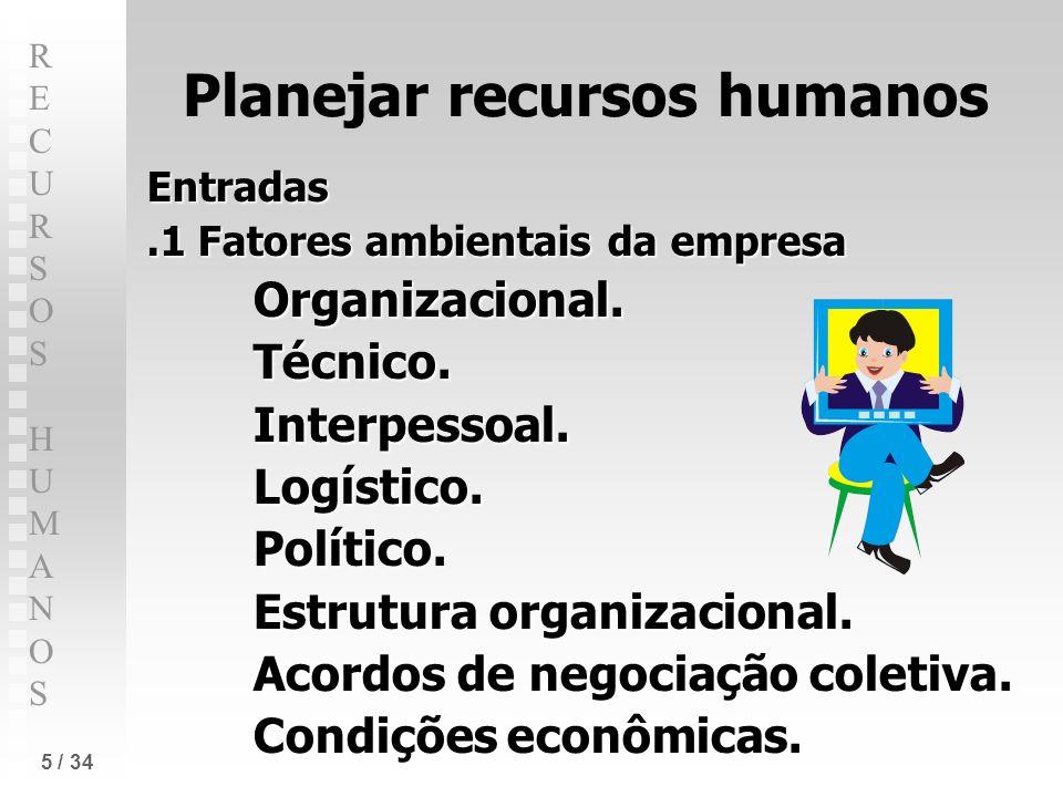 RECURSOS HUMANOSRECURSOS HUMANOS 5 / 34 Planejar recursos humanos Entradas.1 Fatores ambientais da empresa Organizacional.Técnico.Interpessoal.Logísti